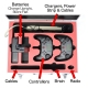 Battery & Competition Case for V5, 1 Controller & 4 Batteries